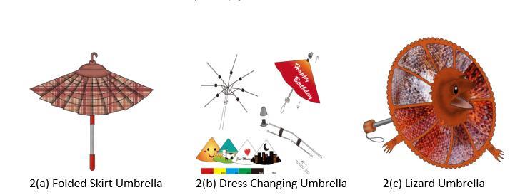 Diverse Changes of Umbrella