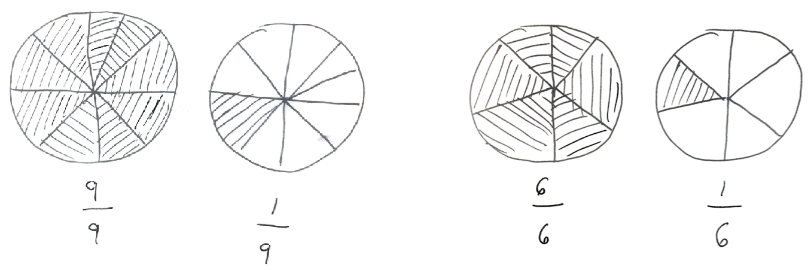 Figure 4. S4's illustration of            109 and 76